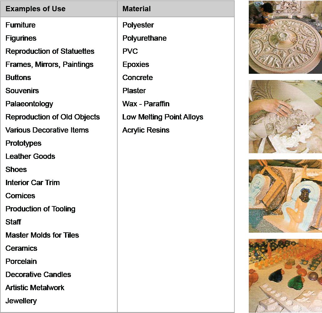 Mold Making Guide : TAP Plastics